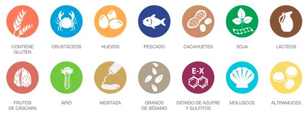 Información sobre alérgenos